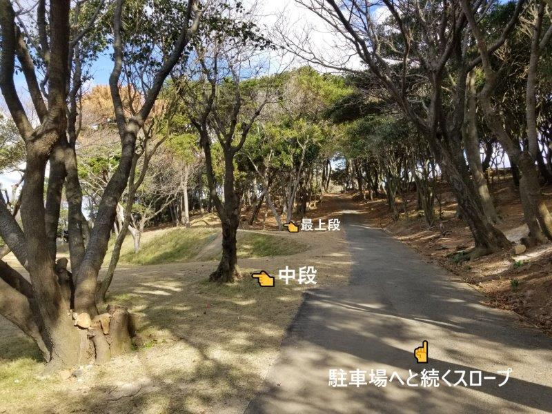 波戸岬キャンプ場フリーサイトと駐車場をつなぐスロープ