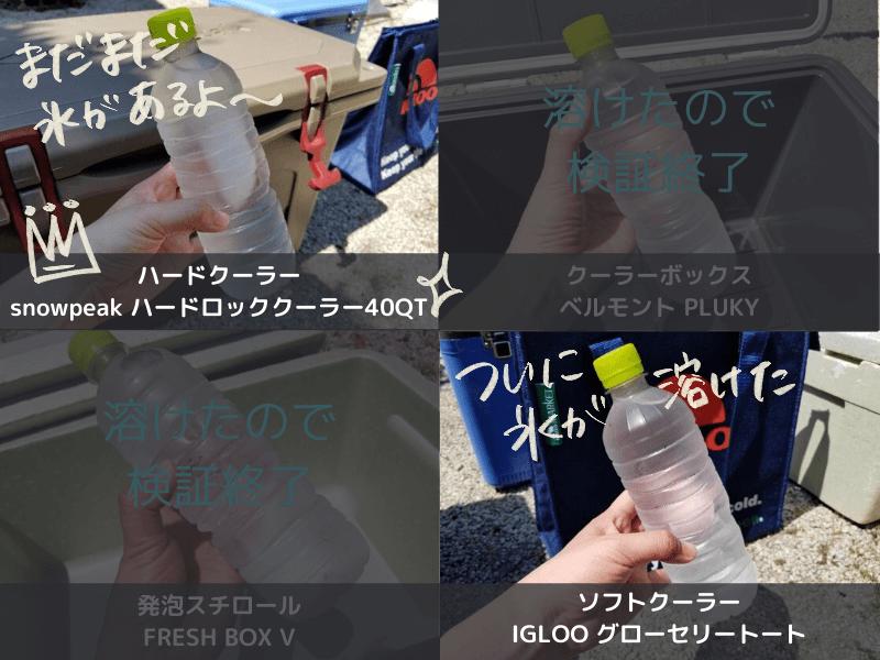 クーラーボックスの保冷力を検証(5時間半経過)