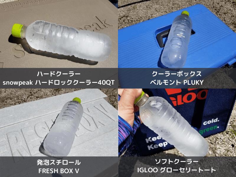 クーラーボックスの保冷力を検証(2時間経過)
