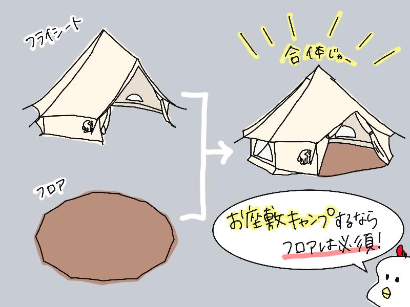 ノルディスク アスガルド12.6(フライシートとフロア)